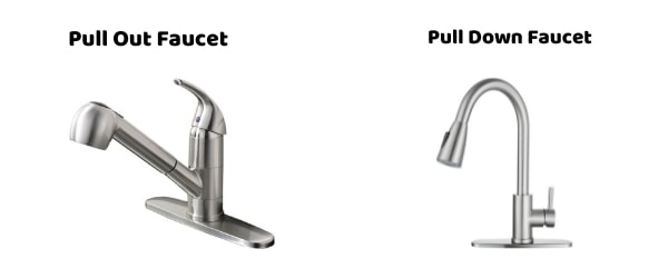 Pull down vs Pull out